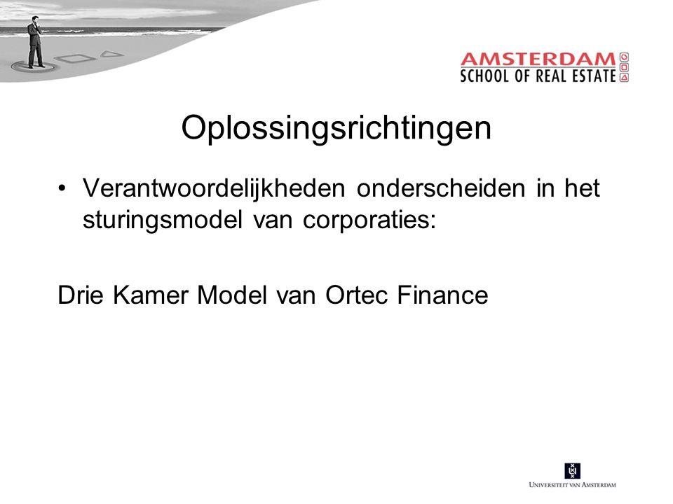 Oplossingsrichtingen Verantwoordelijkheden onderscheiden in het sturingsmodel van corporaties: Drie Kamer Model van Ortec Finance