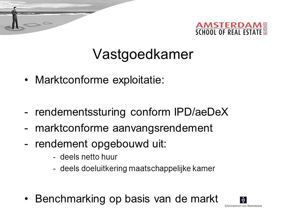 Vastgoedkamer Marktconforme exploitatie: -rendementssturing conform IPD/aeDeX -marktconforme aanvangsrendement -rendement opgebouwd uit: -deels netto huur -deels doeluitkering maatschappelijke kamer Benchmarking op basis van de markt