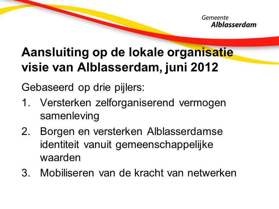 Aansluiting op de lokale organisatie visie van Alblasserdam, juni 2012 Gebaseerd op drie pijlers: 1.Versterken zelforganiserend vermogen samenleving 2.Borgen en versterken Alblasserdamse identiteit vanuit gemeenschappelijke waarden 3.Mobiliseren van de kracht van netwerken