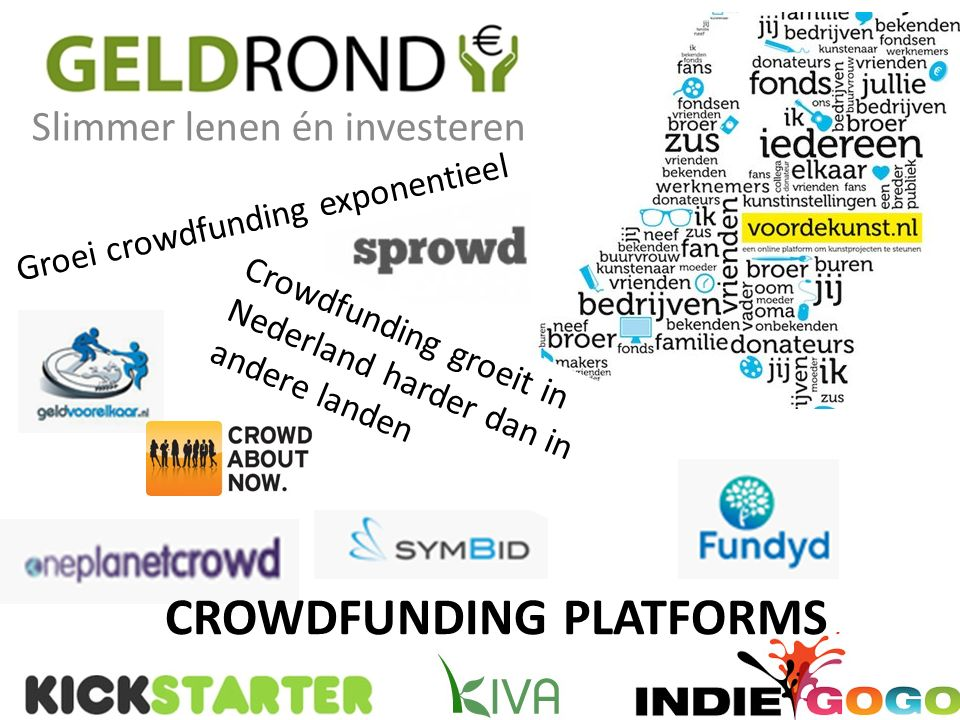 CROWDFUNDING PLATFORMS Groei crowdfunding exponentieel Crowdfunding groeit in Nederland harder dan in andere landen Slimmer lenen én investeren