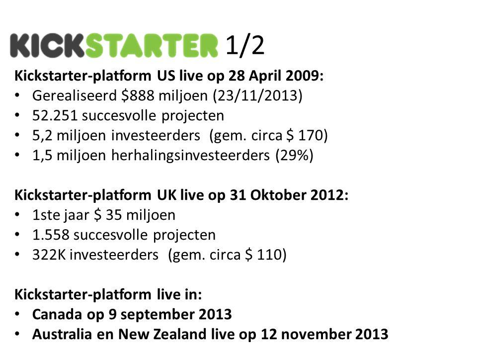 1/2 Kickstarter-platform US live op 28 April 2009: Gerealiseerd $888 miljoen (23/11/2013) 52.251 succesvolle projecten 5,2 miljoen investeerders (gem.