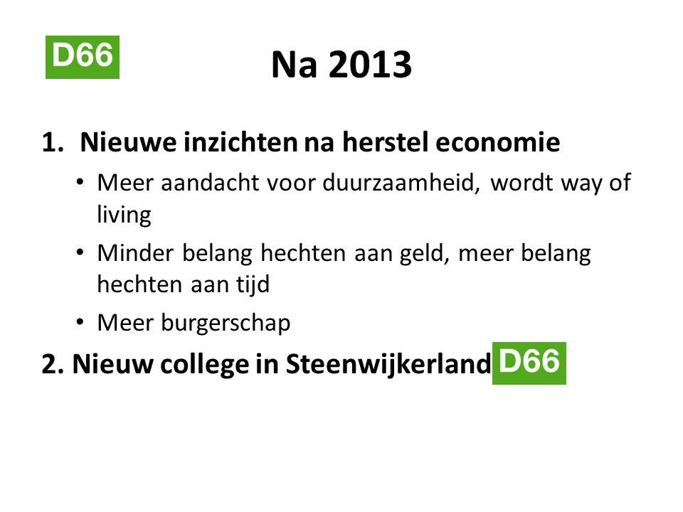 Na 2013 1.Nieuwe inzichten na herstel economie Meer aandacht voor duurzaamheid, wordt way of living Minder belang hechten aan geld, meer belang hechten aan tijd Meer burgerschap 2.