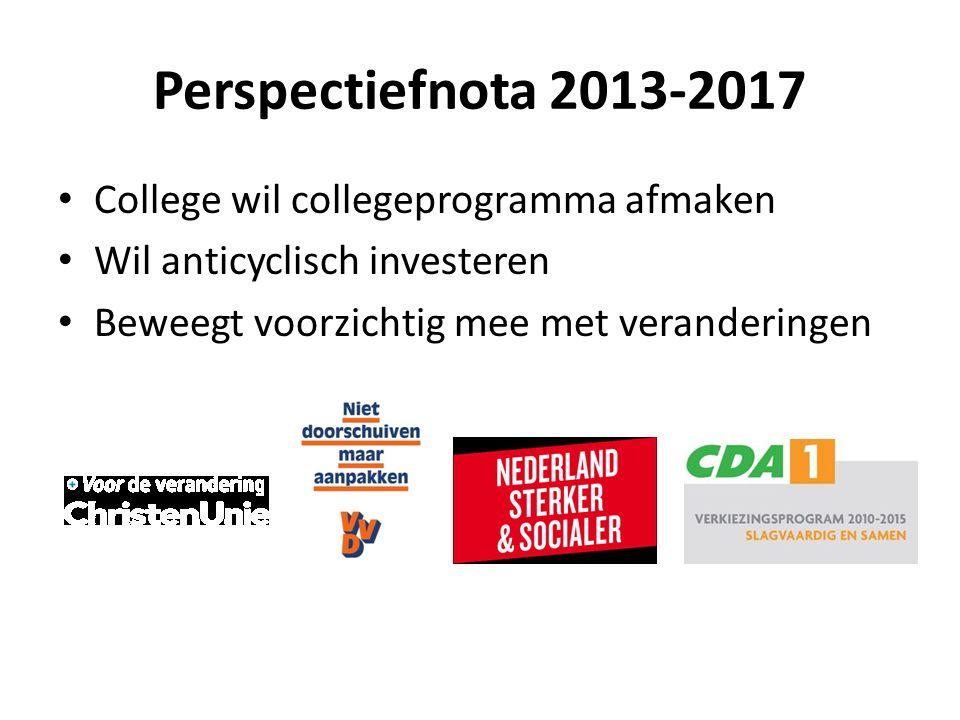 Perspectiefnota 2013-2017 College wil collegeprogramma afmaken Wil anticyclisch investeren Beweegt voorzichtig mee met veranderingen