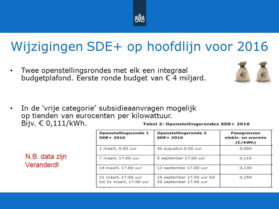 Wijzigingen SDE+ op hoofdlijn voor 2016 Twee openstellingsrondes met elk een integraal budgetplafond.