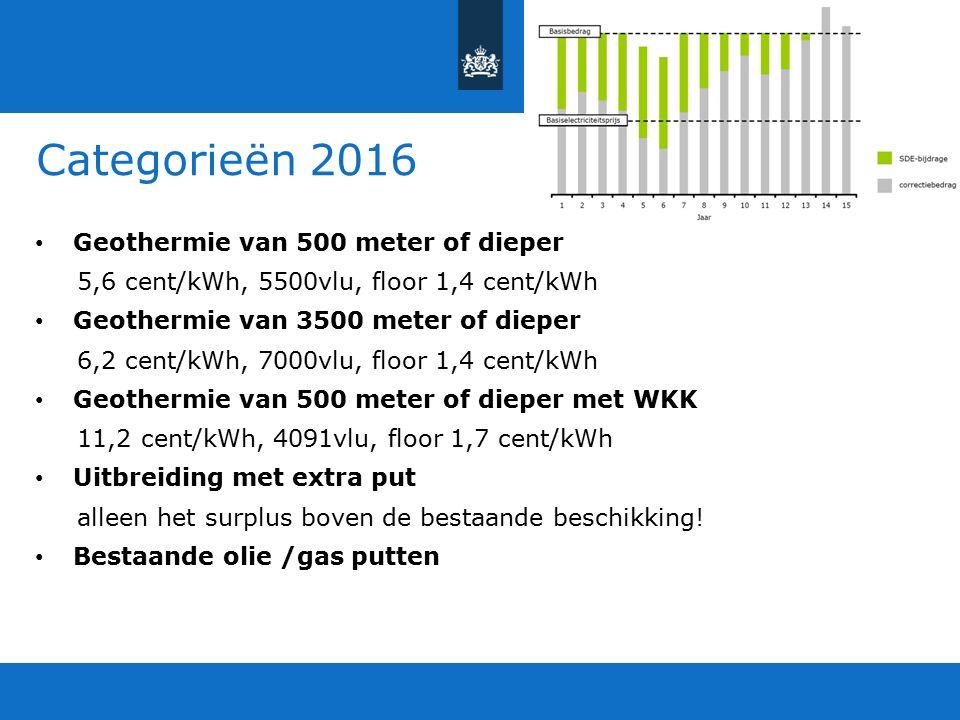Categorieën 2016 Geothermie van 500 meter of dieper 5,6 cent/kWh, 5500vlu, floor 1,4 cent/kWh Geothermie van 3500 meter of dieper 6,2 cent/kWh, 7000vlu, floor 1,4 cent/kWh Geothermie van 500 meter of dieper met WKK 11,2 cent/kWh, 4091vlu, floor 1,7 cent/kWh Uitbreiding met extra put alleen het surplus boven de bestaande beschikking.