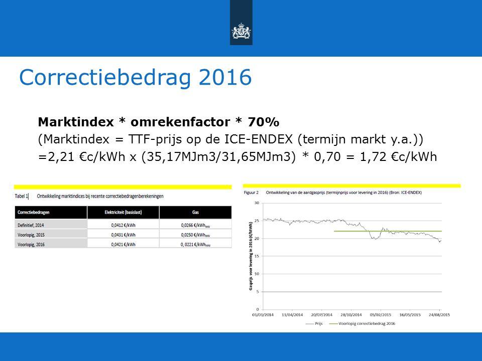 Correctiebedrag 2016 Marktindex * omrekenfactor * 70% (Marktindex = TTF-prijs op de ICE-ENDEX (termijn markt y.a.)) =2,21 €c/kWh x (35,17MJm3/31,65MJm3) * 0,70 = 1,72 €c/kWh