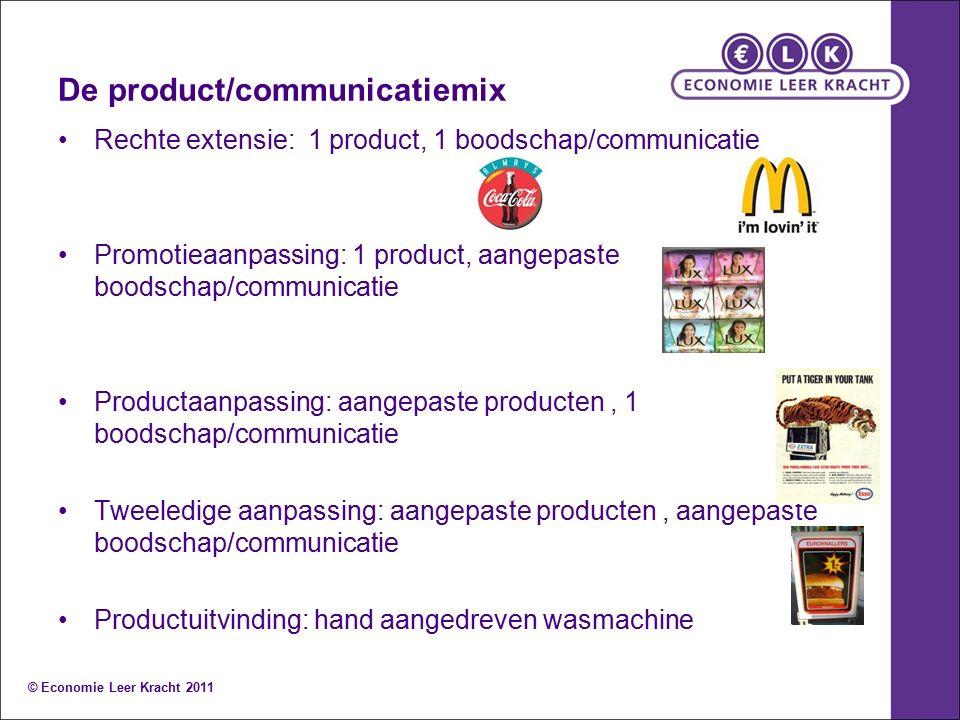 De product/communicatiemix Rechte extensie: 1 product, 1 boodschap/communicatie Promotieaanpassing: 1 product, aangepaste boodschap/communicatie Produ