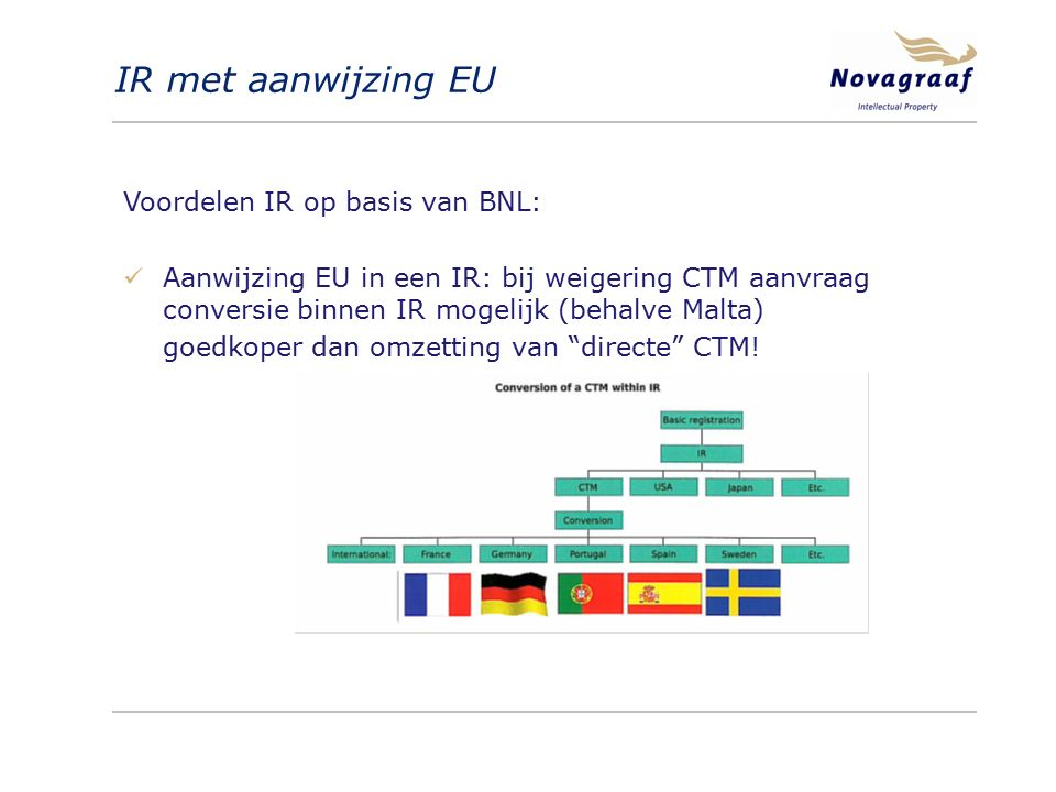 IR met aanwijzing EU Voordelen IR op basis van BNL: Aanwijzing EU in een IR: bij weigering CTM aanvraag conversie binnen IR mogelijk (behalve Malta) g
