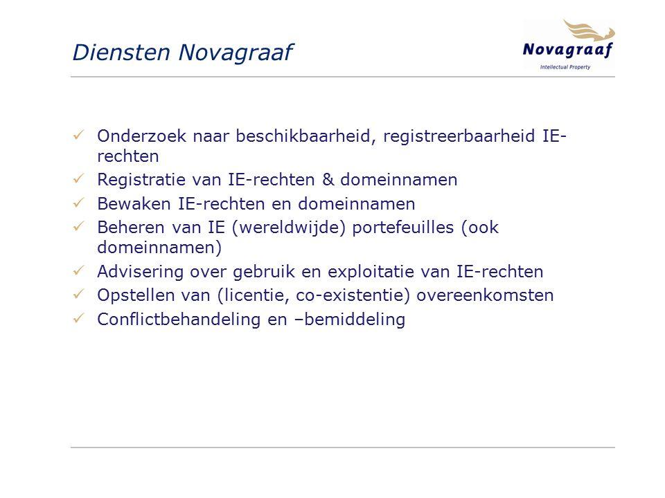 Diensten Novagraaf Onderzoek naar beschikbaarheid, registreerbaarheid IE- rechten Registratie van IE-rechten & domeinnamen Bewaken IE-rechten en domeinnamen Beheren van IE (wereldwijde) portefeuilles (ook domeinnamen) Advisering over gebruik en exploitatie van IE-rechten Opstellen van (licentie, co-existentie) overeenkomsten Conflictbehandeling en –bemiddeling