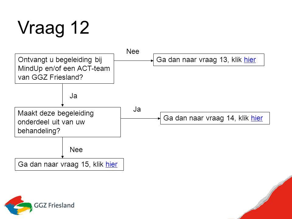 Vraag 12 Ontvangt u begeleiding bij MindUp en/of een ACT-team van GGZ Friesland.
