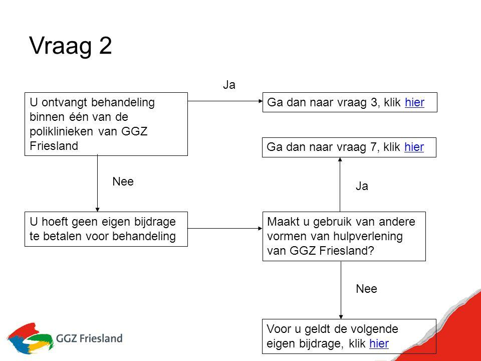 Vraag 2 U ontvangt behandeling binnen één van de poliklinieken van GGZ Friesland Ga dan naar vraag 3, klik hierhier Ja Nee U hoeft geen eigen bijdrage te betalen voor behandeling Maakt u gebruik van andere vormen van hulpverlening van GGZ Friesland.