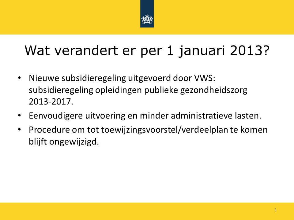 3 Wat verandert er per 1 januari 2013.