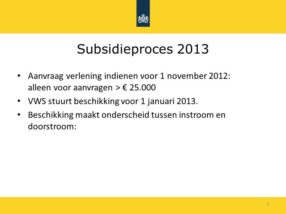 4 Subsidieproces 2013 Aanvraag verlening indienen voor 1 november 2012: alleen voor aanvragen > € 25.000 VWS stuurt beschikking voor 1 januari 2013.