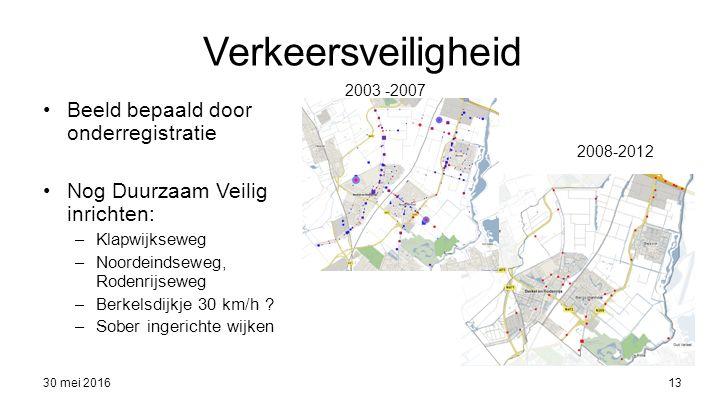 30 mei 201613 Verkeersveiligheid Beeld bepaald door onderregistratie Nog Duurzaam Veilig inrichten: –Klapwijkseweg –Noordeindseweg, Rodenrijseweg –Berkelsdijkje 30 km/h .