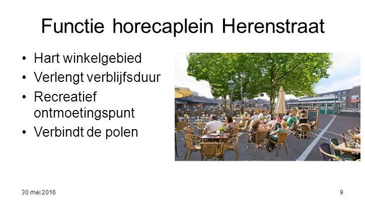 Functie horecaplein Herenstraat Hart winkelgebied Verlengt verblijfsduur Recreatief ontmoetingspunt Verbindt de polen 30 mei 20169