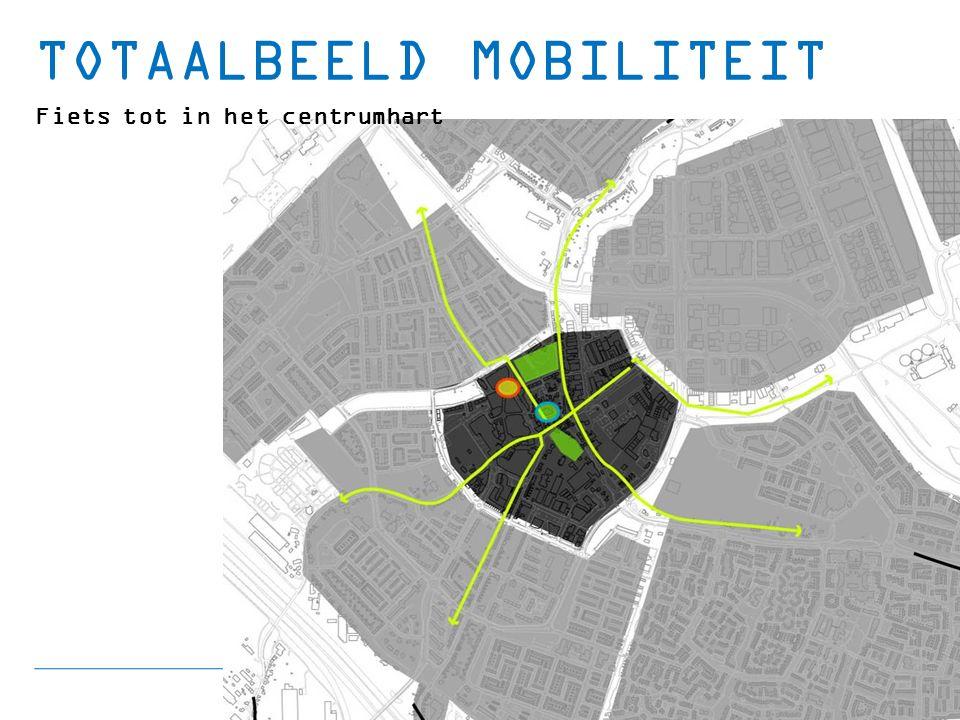 TOTAALBEELD MOBILITEIT Fiets tot in het centrumhart