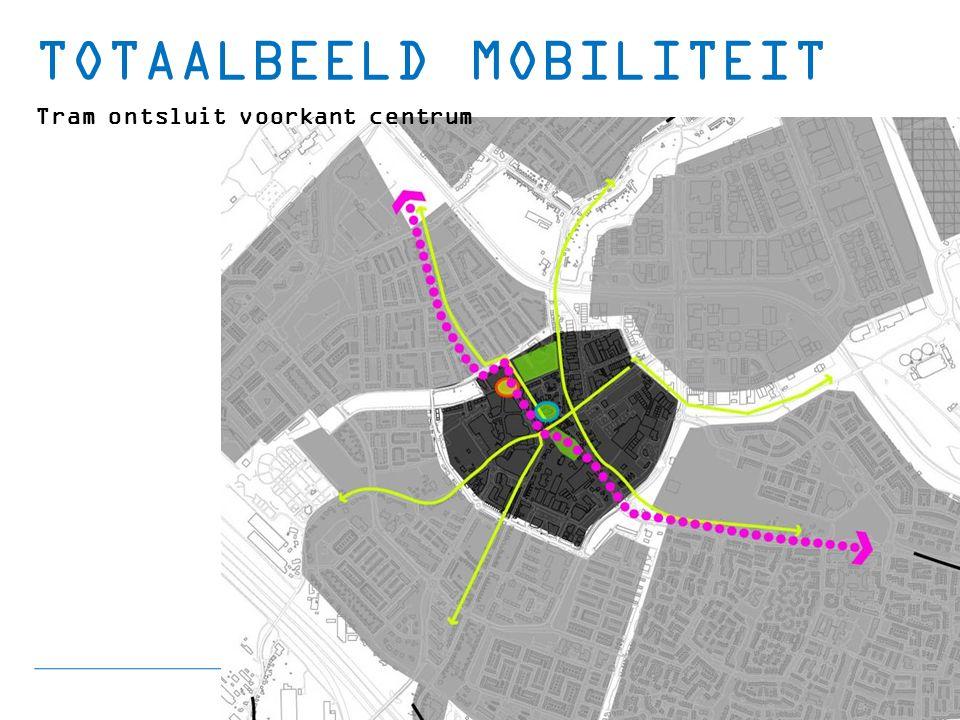 TOTAALBEELD MOBILITEIT Tram ontsluit voorkant centrum
