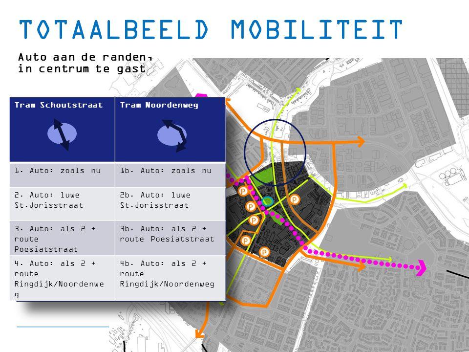Tram SchoutstraatTram Noordenweg 1. Auto: zoals nu1b. Auto: zoals nu 2. Auto: luwe St.Jorisstraat 2b. Auto: luwe St.Jorisstraat 3. Auto: als 2 + route