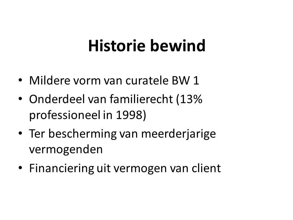 Historie bewind Mildere vorm van curatele BW 1 Onderdeel van familierecht (13% professioneel in 1998) Ter bescherming van meerderjarige vermogenden Financiering uit vermogen van client
