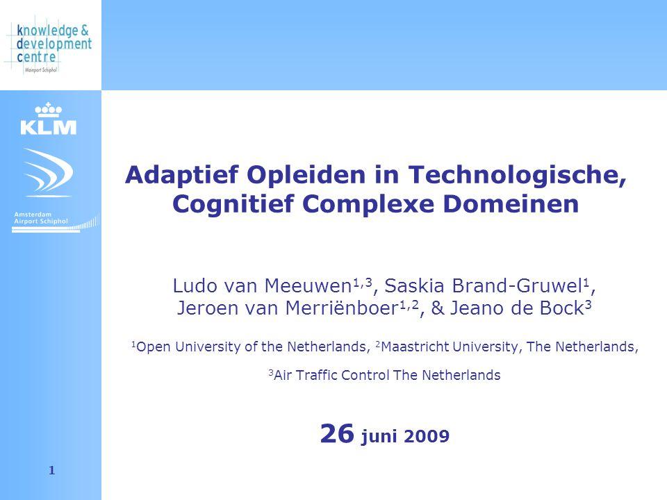 Amsterdam Airport Schiphol 2 Introductie Beroepssituatie –Beroepssituatie luchtverkeersleiding: Snel veranderende technologie in een cognitief complex en dynamisch domein –Ook: piloot, medische specialisten...