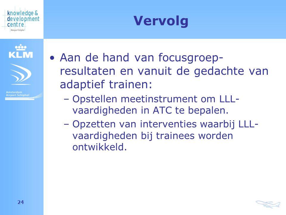 Amsterdam Airport Schiphol 24 Vervolg Aan de hand van focusgroep- resultaten en vanuit de gedachte van adaptief trainen: –Opstellen meetinstrument om LLL- vaardigheden in ATC te bepalen.