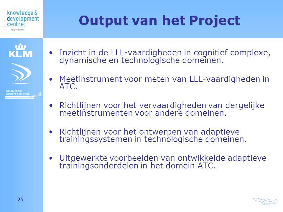 Amsterdam Airport Schiphol 25 Output van het Project Inzicht in de LLL-vaardigheden in cognitief complexe, dynamische en technologische domeinen.