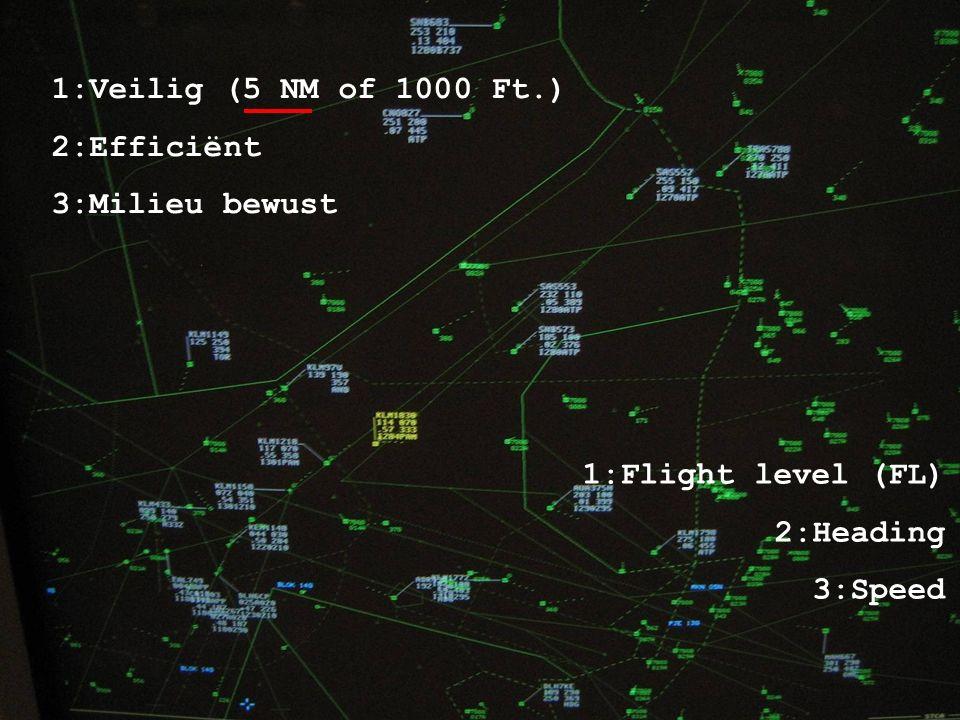 Amsterdam Airport Schiphol 5 1:Veilig (5 NM of 1000 Ft.) 2:Efficiënt 3:Milieu bewust 1:Flight level (FL) 2:Heading 3:Speed