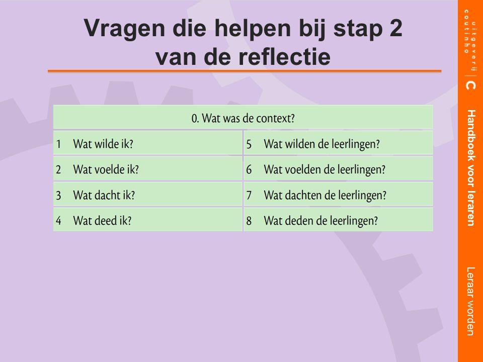 Handboek voor leraren Leraar worden Vragen die helpen bij stap 2 van de reflectie