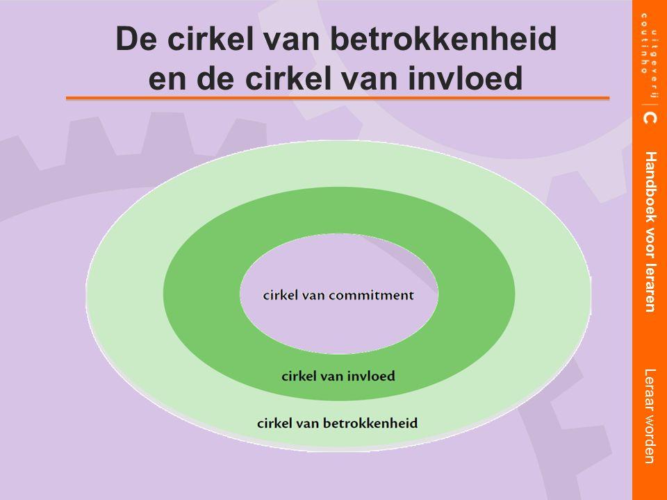 Handboek voor leraren Leraar worden De cirkel van betrokkenheid en de cirkel van invloed