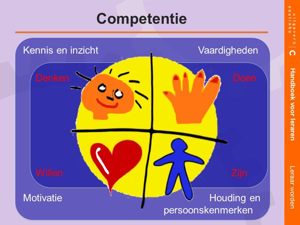Kennis en inzicht Vaardigheden Motivatie Houding en persoonskenmerken Denken Doen Willen Zijn Competentie Handboek voor leraren Leraar worden