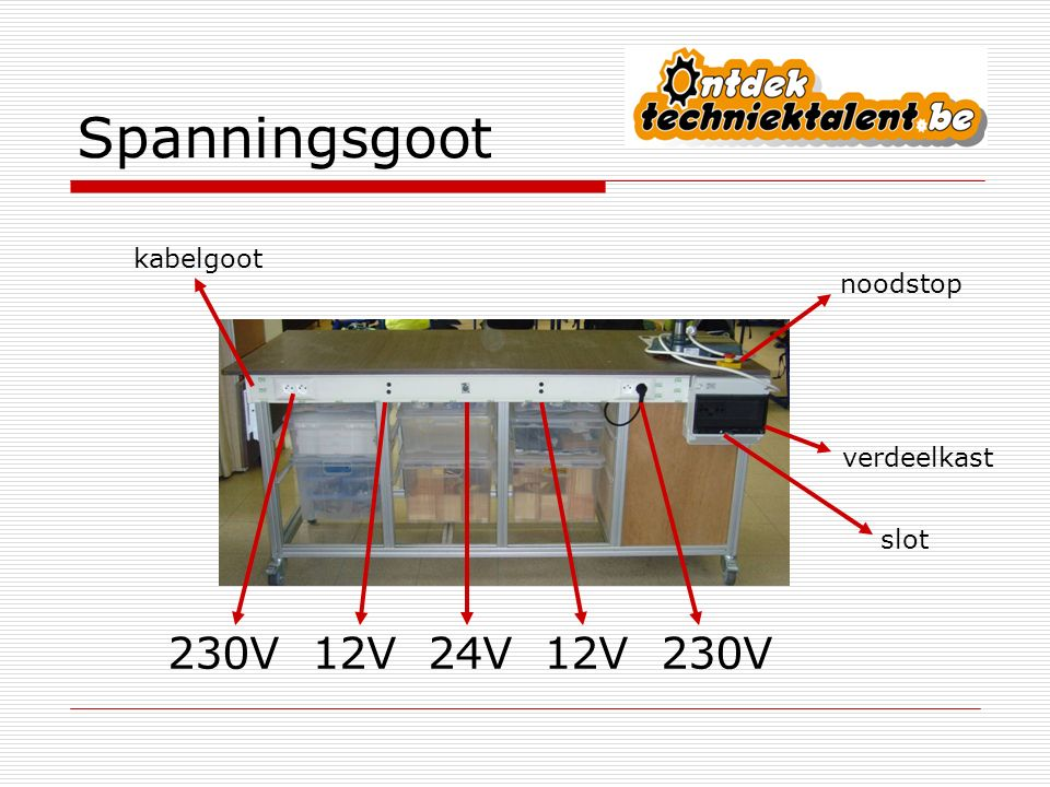 Spanningsgoot 230V 12V 24V 12V 230V verdeelkast noodstop kabelgoot slot
