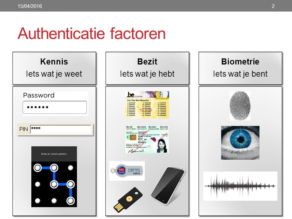 Authenticatie factoren 15/04/20162 Bezit Iets wat je hebt Kennis Iets wat je weet Biometrie Iets wat je bent