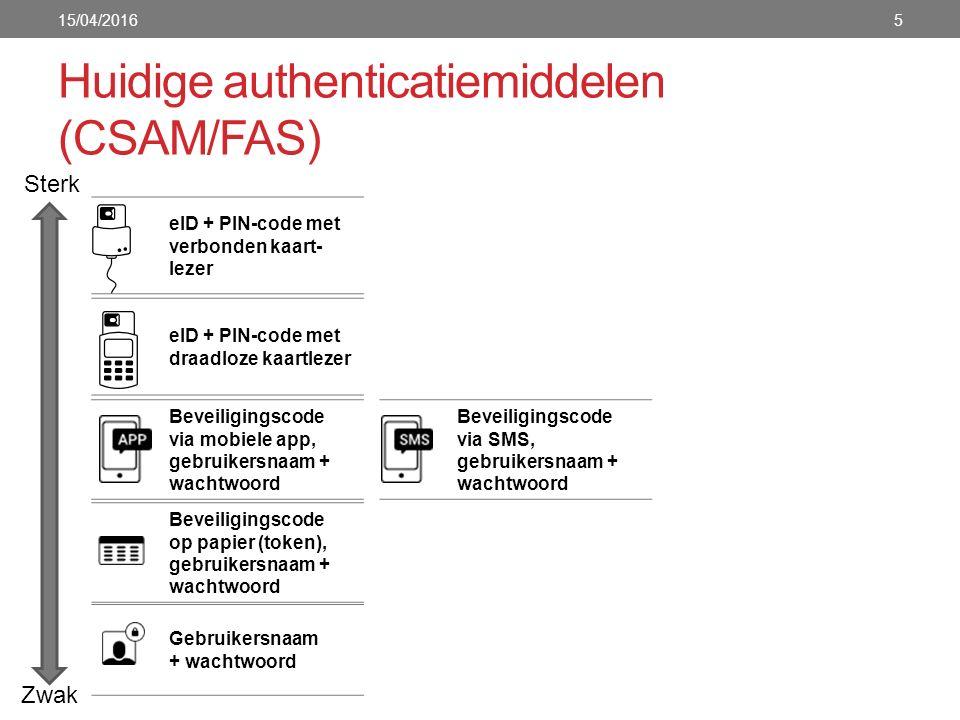 Huidige authenticatiemiddelen (CSAM/FAS) 15/04/20165 eID + PIN-code met verbonden kaart- lezer eID + PIN-code met draadloze kaartlezer Beveiligingscode via SMS, gebruikersnaam + wachtwoord Beveiligingscode via mobiele app, gebruikersnaam + wachtwoord Gebruikersnaam + wachtwoord Sterk Zwak Beveiligingscode op papier (token), gebruikersnaam + wachtwoord