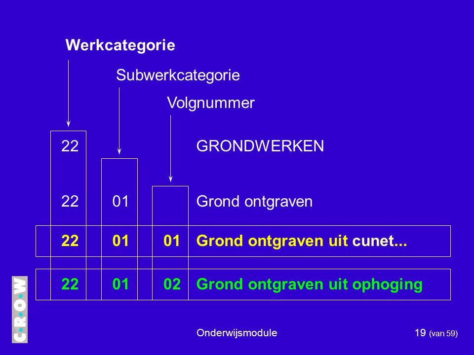 Onderwijsmodule19 (van 59) Werkcategorie Subwerkcategorie Volgnummer Grond ontgraven Grond ontgraven uit cunet...