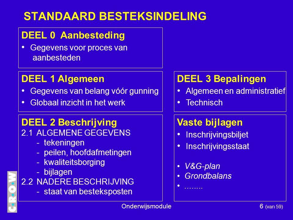 Onderwijsmodule6 (van 59) STANDAARD BESTEKSINDELING DEEL 0 Aanbesteding Gegevens voor proces van aanbesteden DEEL 2 Beschrijving 2.1ALGEMENE GEGEVENS - tekeningen - peilen, hoofdafmetingen - kwaliteitsborging - bijlagen 2.2NADERE BESCHRIJVING - staat van besteksposten DEEL 3 Bepalingen Algemeen en administratief Technisch Vaste bijlagen Inschrijvingsbiljet Inschrijvingsstaat V&G-plan Grondbalans........