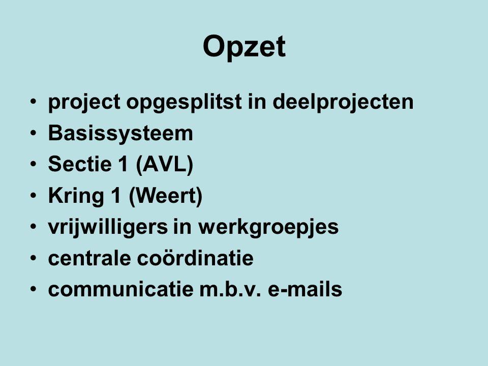 Opzet project opgesplitst in deelprojecten Basissysteem Sectie 1 (AVL) Kring 1 (Weert) vrijwilligers in werkgroepjes centrale coördinatie communicatie m.b.v.