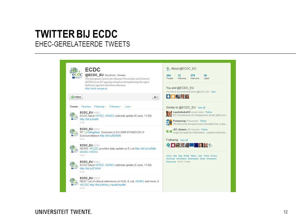 TWITTER BIJ ECDC EHEC-GERELATEERDE TWEETS 12