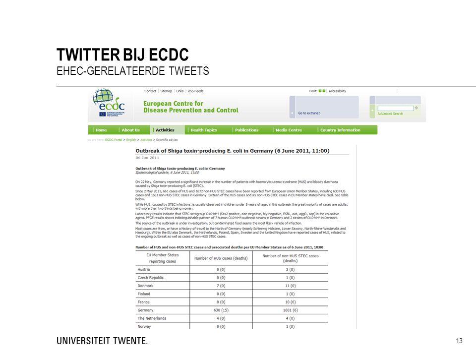 TWITTER BIJ ECDC EHEC-GERELATEERDE TWEETS 13