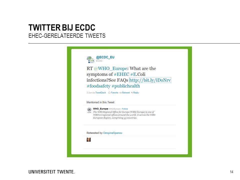 TWITTER BIJ ECDC EHEC-GERELATEERDE TWEETS 14
