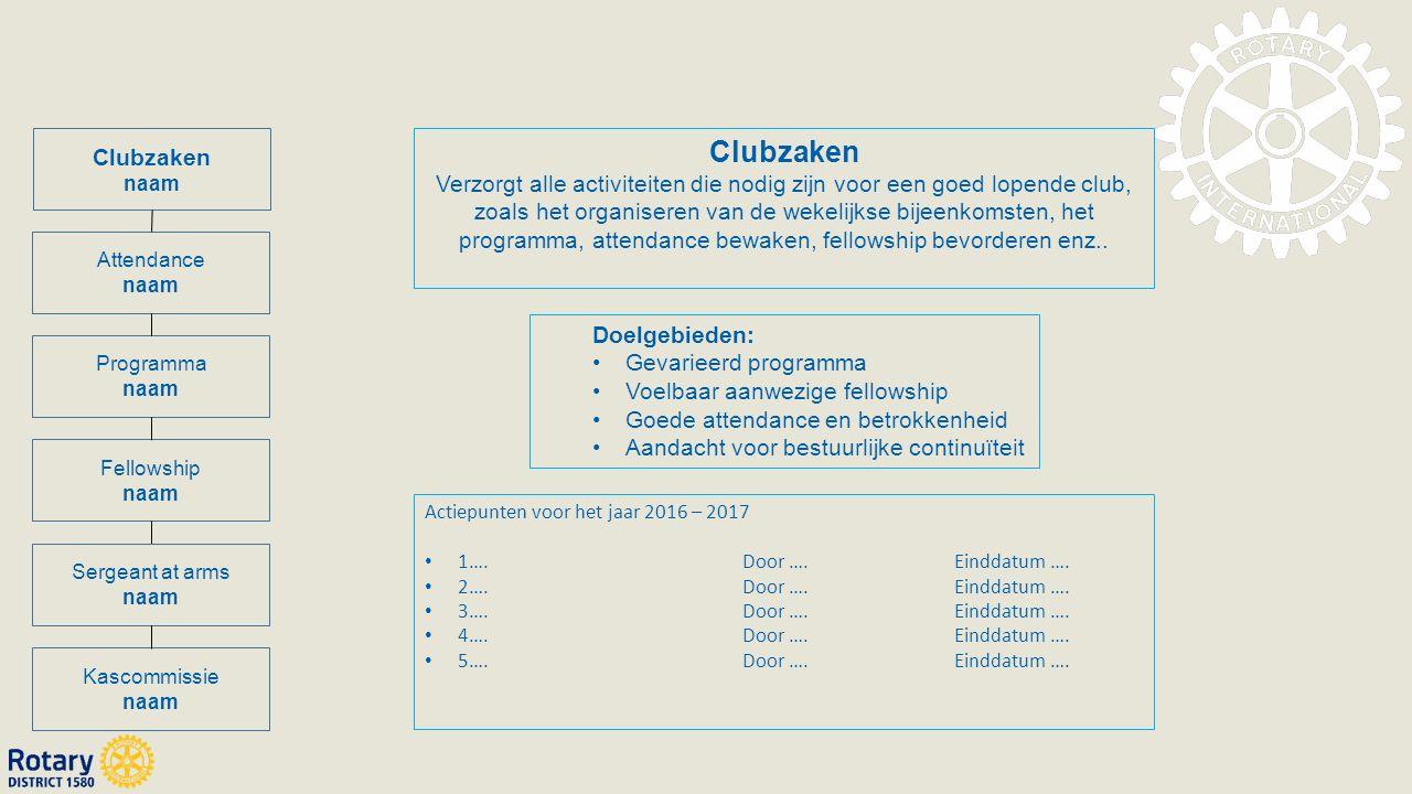 Clubzaken Verzorgt alle activiteiten die nodig zijn voor een goed lopende club, zoals het organiseren van de wekelijkse bijeenkomsten, het programma, attendance bewaken, fellowship bevorderen enz..