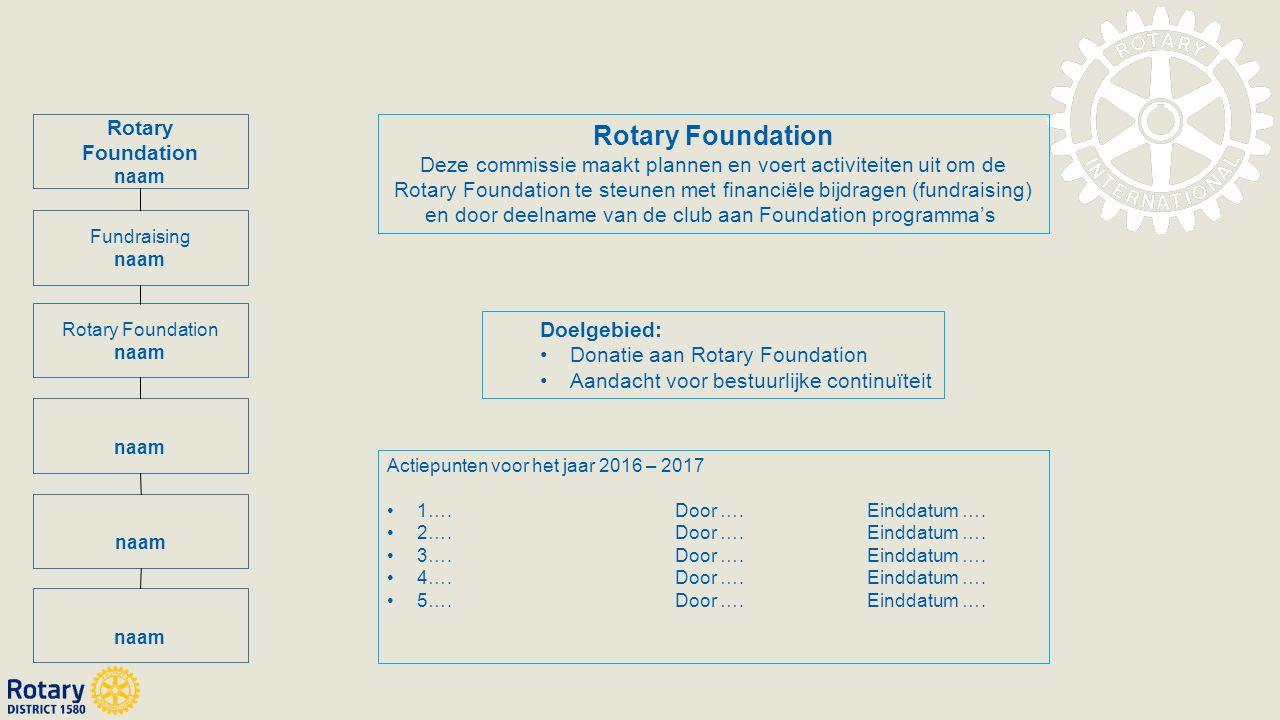 Rotary Foundation Deze commissie maakt plannen en voert activiteiten uit om de Rotary Foundation te steunen met financiële bijdragen (fundraising) en door deelname van de club aan Foundation programma's Actiepunten voor het jaar 2016 – 2017 1….Door ….Einddatum ….