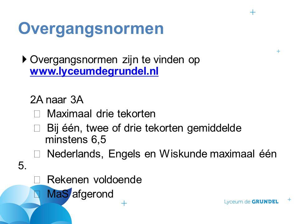  Overgangsnormen zijn te vinden op www.lyceumdegrundel.nl www.lyceumdegrundel.nl 2A naar 3A  Maximaal drie tekorten  Bij één, twee of drie tekorten gemiddelde minstens 6,5  Nederlands, Engels en Wiskunde maximaal één 5.