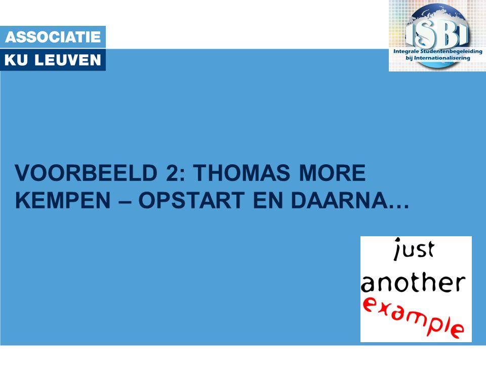 VOORBEELD 2: THOMAS MORE KEMPEN – OPSTART EN DAARNA…