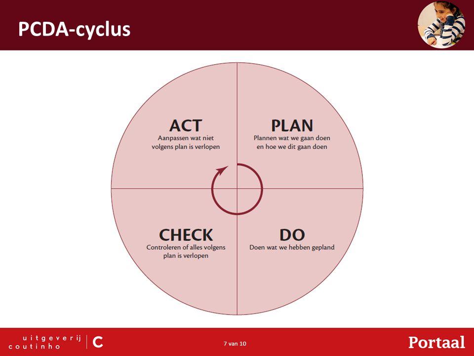 7 van 10 PCDA-cyclus