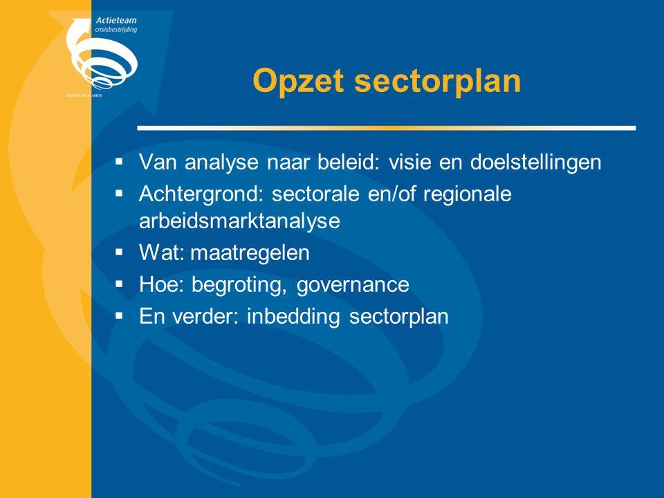 Opzet sectorplan  Van analyse naar beleid: visie en doelstellingen  Achtergrond: sectorale en/of regionale arbeidsmarktanalyse  Wat: maatregelen  Hoe: begroting, governance  En verder: inbedding sectorplan