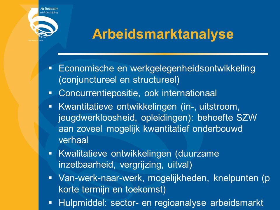 Arbeidsmarktanalyse  Economische en werkgelegenheidsontwikkeling (conjunctureel en structureel)  Concurrentiepositie, ook internationaal  Kwantitatieve ontwikkelingen (in-, uitstroom, jeugdwerkloosheid, opleidingen): behoefte SZW aan zoveel mogelijk kwantitatief onderbouwd verhaal  Kwalitatieve ontwikkelingen (duurzame inzetbaarheid, vergrijzing, uitval)  Van-werk-naar-werk, mogelijkheden, knelpunten (p korte termijn en toekomst)  Hulpmiddel: sector- en regioanalyse arbeidsmarkt UWV