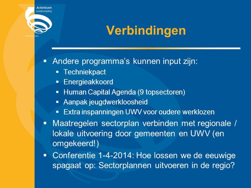 Verbindingen  Andere programma's kunnen input zijn:  Techniekpact  Energieakkoord  Human Capital Agenda (9 topsectoren)  Aanpak jeugdwerkloosheid  Extra inspanningen UWV voor oudere werklozen  Maatregelen sectorplan verbinden met regionale / lokale uitvoering door gemeenten en UWV (en omgekeerd!)  Conferentie 1-4-2014: Hoe lossen we de eeuwige spagaat op: Sectorplannen uitvoeren in de regio