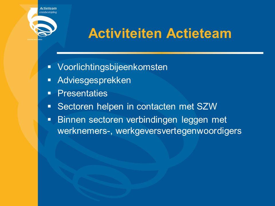 Activiteiten Actieteam  Voorlichtingsbijeenkomsten  Adviesgesprekken  Presentaties  Sectoren helpen in contacten met SZW  Binnen sectoren verbindingen leggen met werknemers-, werkgeversvertegenwoordigers