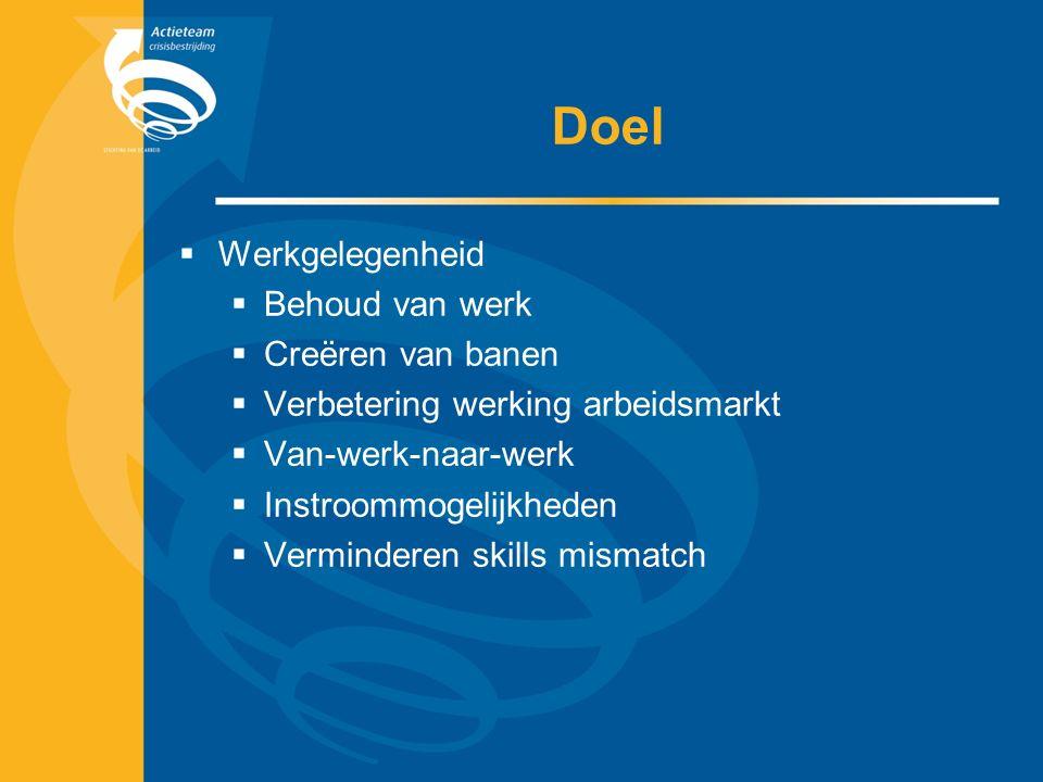 Doel  Werkgelegenheid  Behoud van werk  Creëren van banen  Verbetering werking arbeidsmarkt  Van-werk-naar-werk  Instroommogelijkheden  Verminderen skills mismatch
