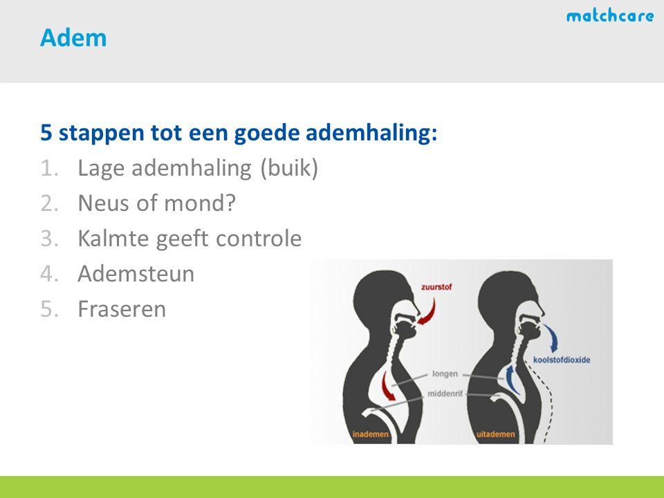 Adem 5 stappen tot een goede ademhaling: 1.Lage ademhaling (buik) 2.Neus of mond.